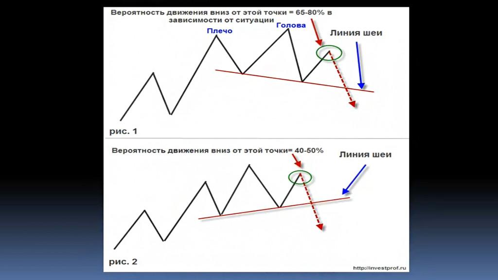 Бинарные опционы вводный курс обучения торговля валютой на бирже фьючерсная